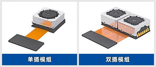 圆刀模切机之手机摄像头模组支架保护膜的变革之路